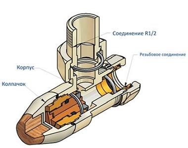 Комплект клапанов с ручной регулировкой SCHLOSSER Elegant Style (структура)