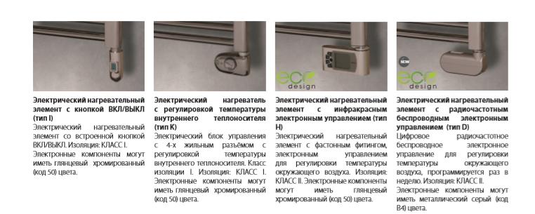 Электрические нагревательные элементы VENUS IRSAP