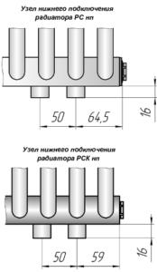 Радиаторы РС-1 КЗТО «Радиатор»