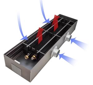 Внутрипольные конвекторы Mohlenhoff WLK с подачей приточного воздуха